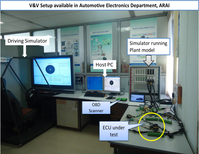 Auto Electronic Systems Evaluation, Auto Electronic Systems Analysis